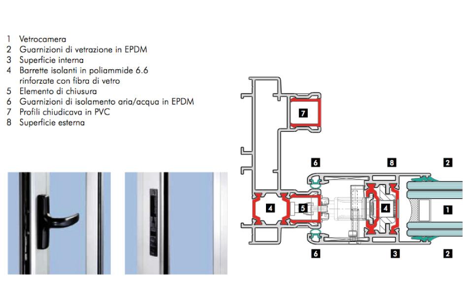 EKU 100 Slide TT per serramenti a taglio termico, con aperture scorrevoli e alzanti-scorrevoli